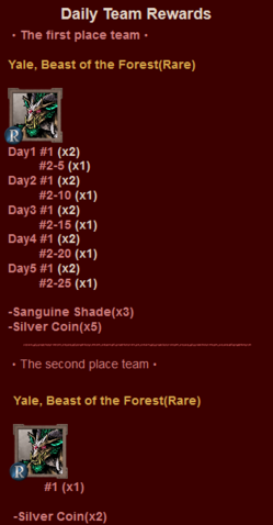 File:ST3 Daily Rewards.png