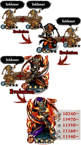 File:Event new familiars.png
