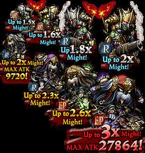 WBC4-Elites