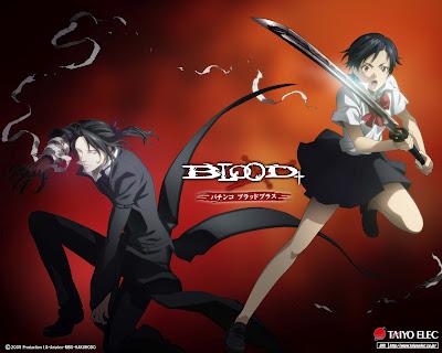 File:Blood+.jpg