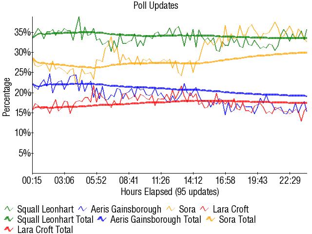 Graph2909