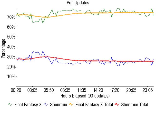 Graph1630