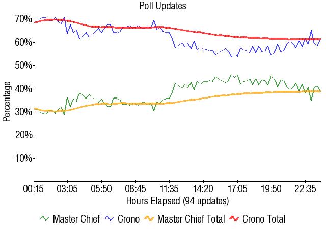 Graph2118