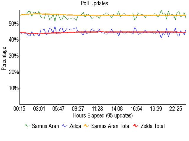 Graph2559