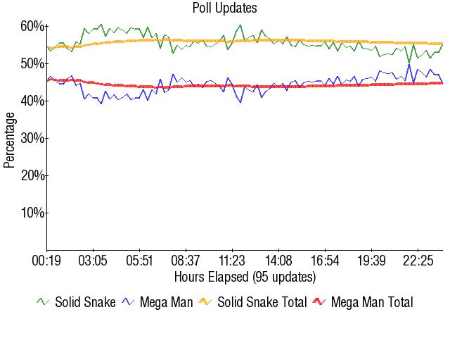 Graph2557