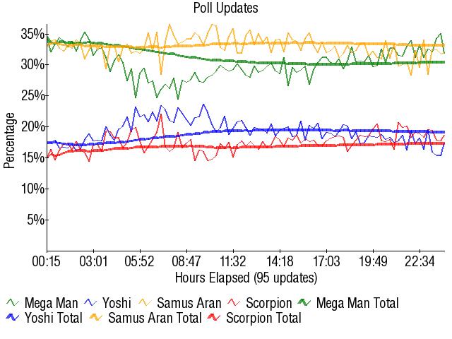 Graph2911