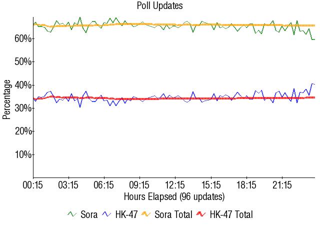 Graph1746