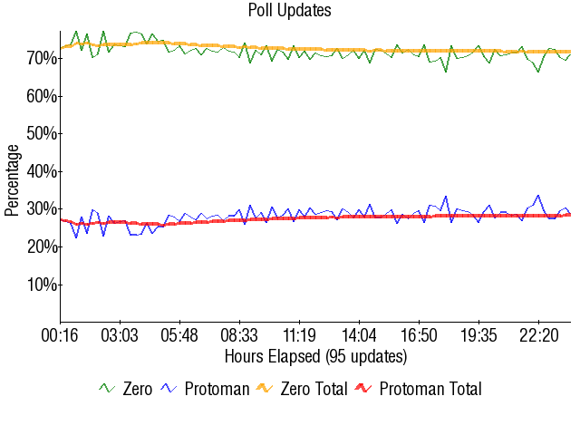 Graph1729