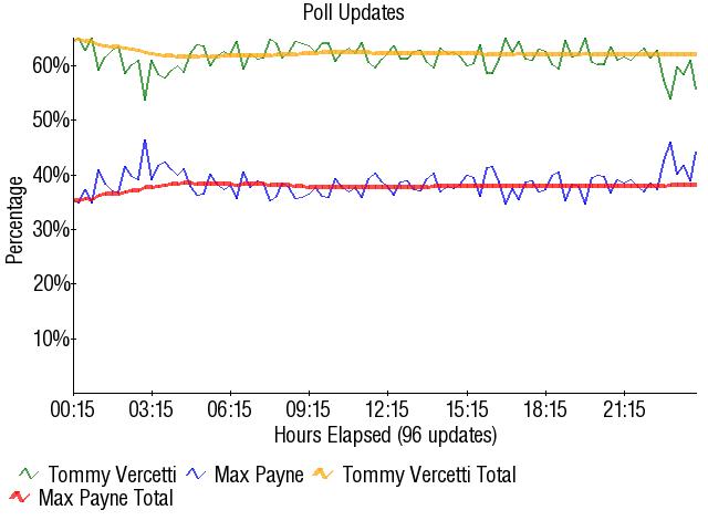 Graph1728