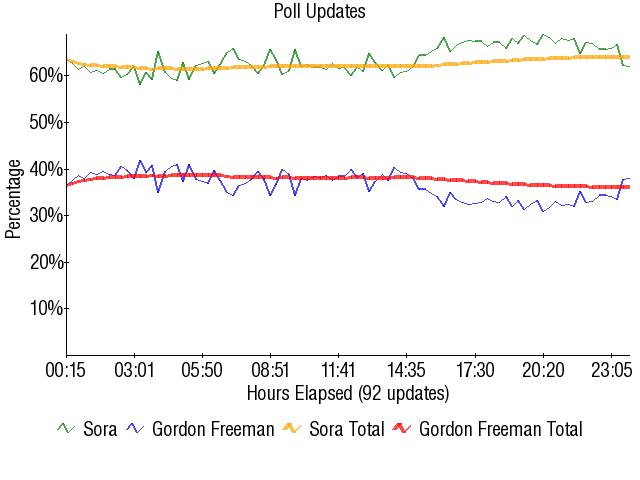 Graph2541