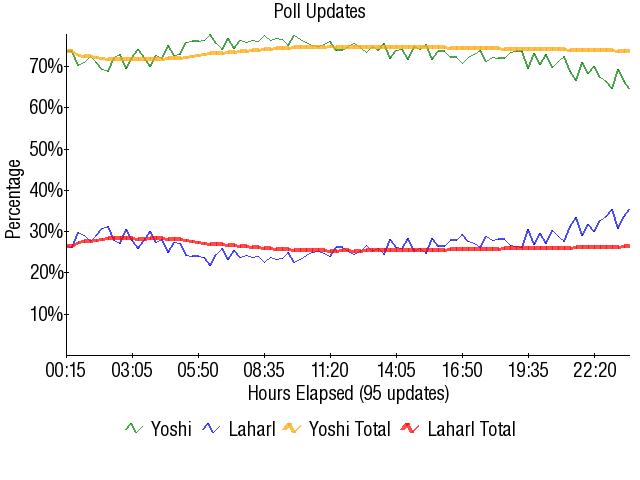 Graph2096