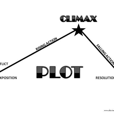 A simple diagram.