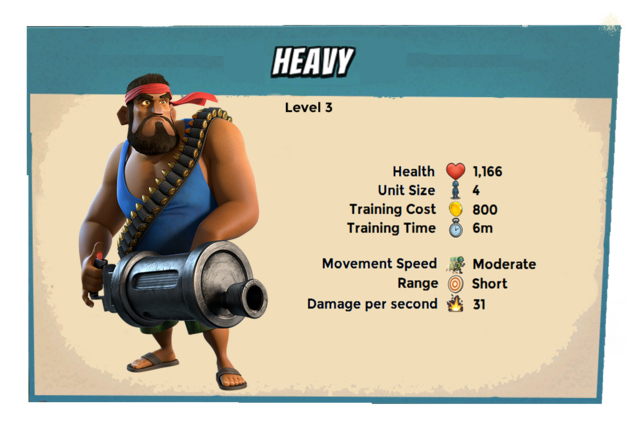 File:Heavy level 3.png