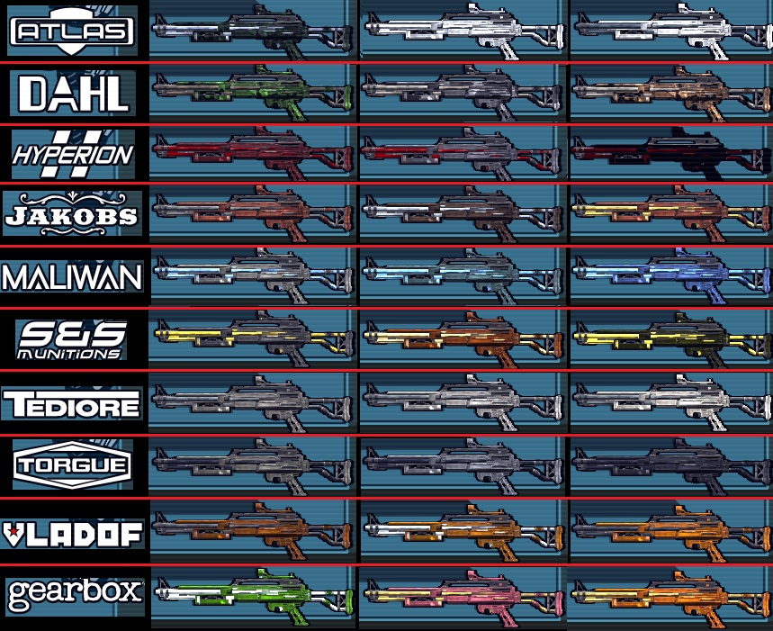 Material Grade | Borderlands Wiki | FANDOM powered by Wikia Borderlands 2 Weapon Codes