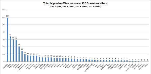 File:Legendary weapons - Crawmerax - graph OBY.jpg