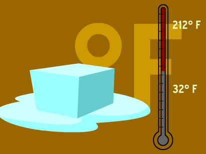 File:Temperature.png