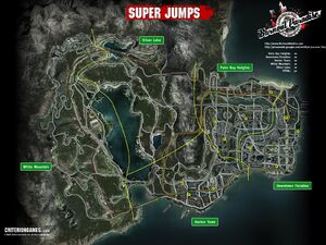 BP-Super-Jumps
