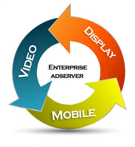 File:DJAX Enterprise Adserver.jpg