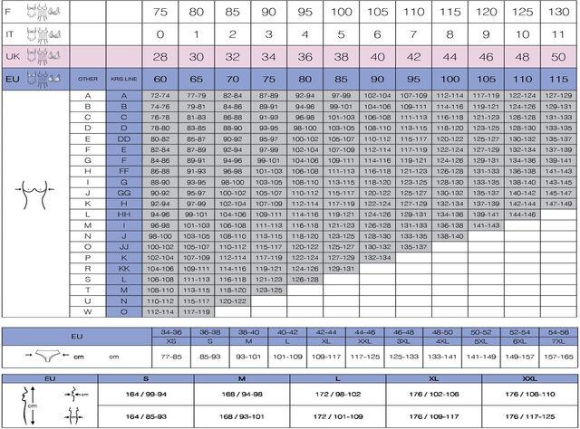 File:Krisline size table.jpg
