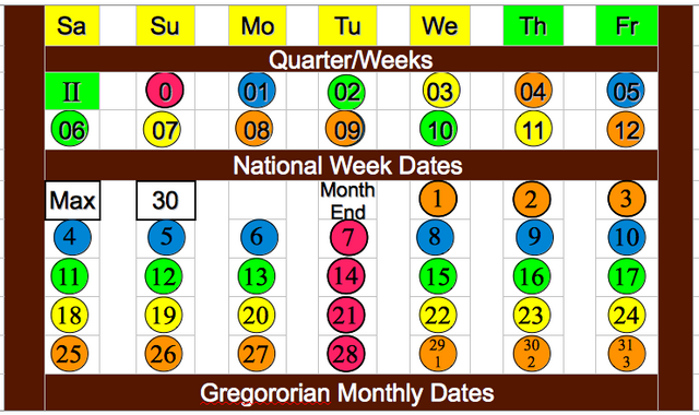 File:National Week Date Calendar A 2013-05-22.png