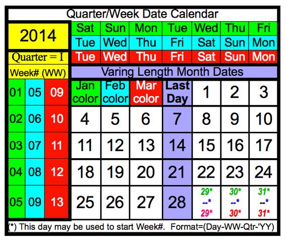 File:Quarter+Week Date Calendar 2013-12-30.png