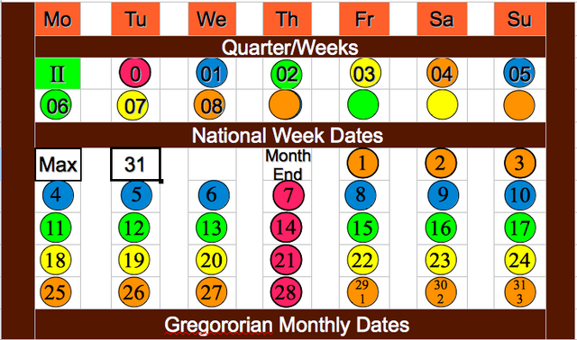 File:National Week Date Calendar B 2013-05-22.png