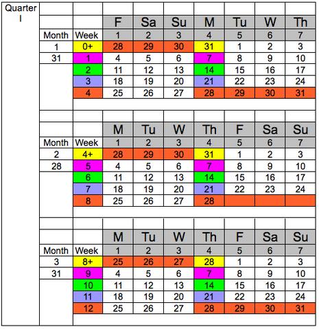 File:National Week Date Calendar 2013-05-29.png
