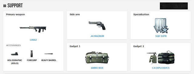 File:Personal Crazy sam10 BF3 Loadout table Crazy sam10.png