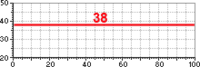 MW3 L86LSW Range