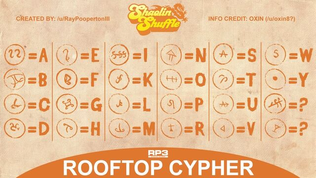 File:Rooftop Cipher Guide IW.jpg