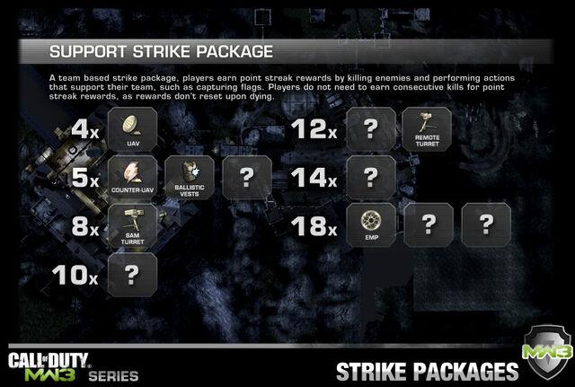 File:Cod back strike-packages.jpg