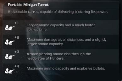 File:Portable Minigun Turret Select Extinction CoDG.png