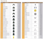 CoD-6-ranks