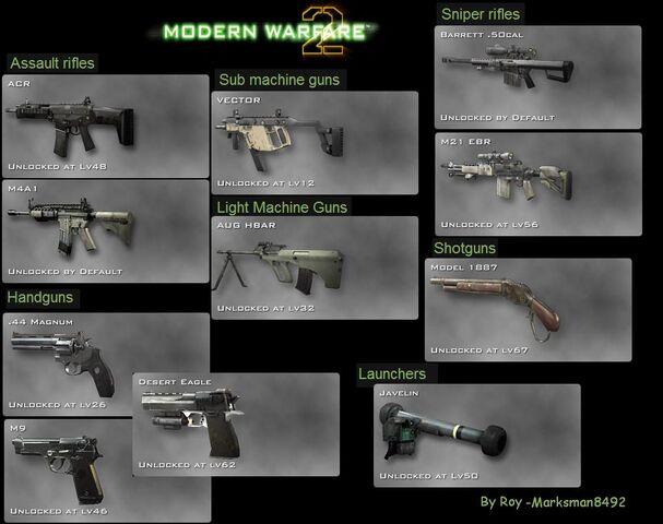 File:MW2 Weapon.jpg
