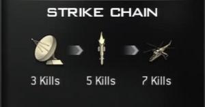 MW3 StrikeChain Default.png