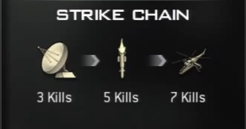 File:MW3 StrikeChain Default.png
