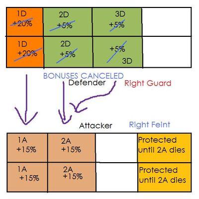FoB Diagram I