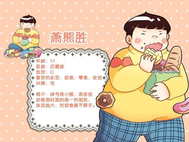 File:Fat.jpg