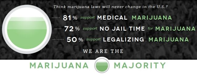 File:Marijuana Majority.jpg
