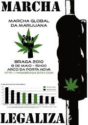 Braga 2010 GMM Portugal