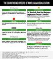 Devastating Effects of Marijuana Legalization. News reports.jpg