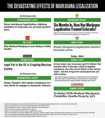 File:Devastating Effects of Marijuana Legalization. News reports.jpg