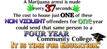 College versus cannabis incarceration