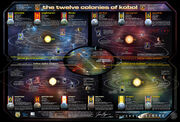 Quantum Mechanix The Twelve Colonies of Kobol.jpg