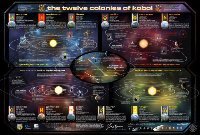Файл:Quantum Mechanix The Twelve Colonies of Kobol.jpg