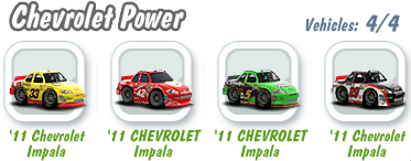 Chevrolet Power Collection