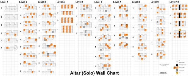 Altar (Solo) Wall Chart