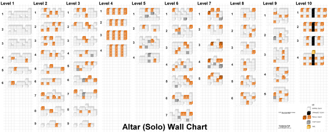 File:Altar (Solo) Wall Chart.png