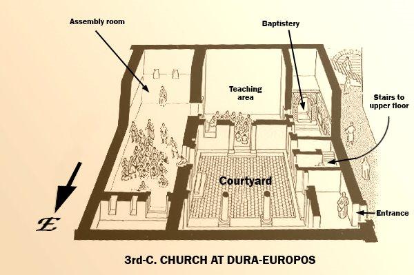 File:Dura church diagram.jpg
