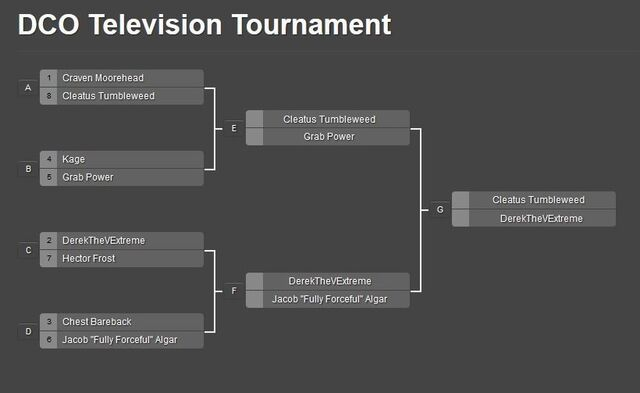 File:DCO Television Tournament 4.jpg